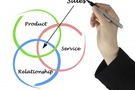 Isn't it time you reviewed your sales strategies suggests Josh Peace?
